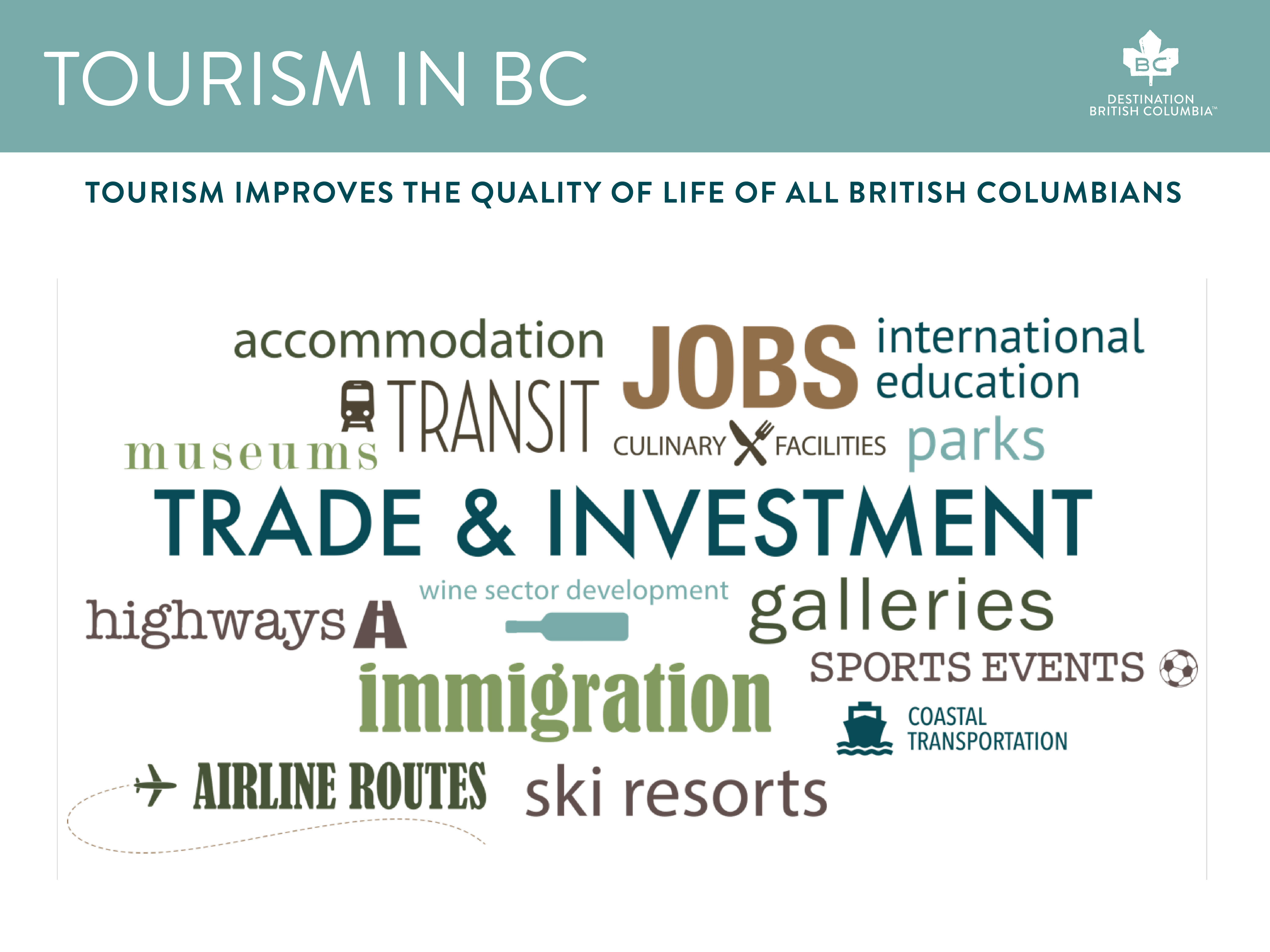 Tourism in BC
